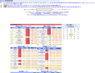 kabudragon.com screenshot