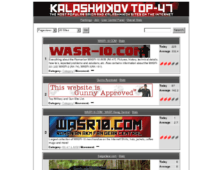 kalashnikovtop-47.com screenshot
