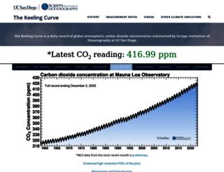 keelingcurve.ucsd.edu screenshot