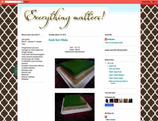 kekapasberceloteh.blogspot.com screenshot