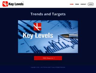 keylevels.com screenshot