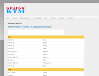 khabarktm.com screenshot