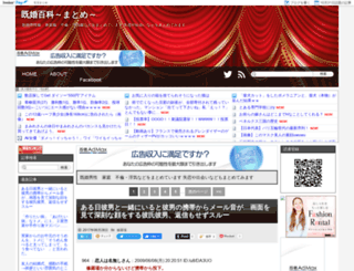kikon.blog.jp screenshot