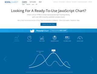 Access koolchart com  JavaScript Charts - HTML5 Canvas Based