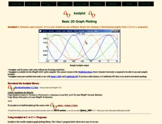 koolplot.codecutter.org screenshot