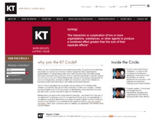 ktcircle.com screenshot