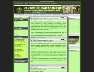 kuaarahan.blogspot.com screenshot