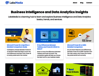 labsmedia.com screenshot