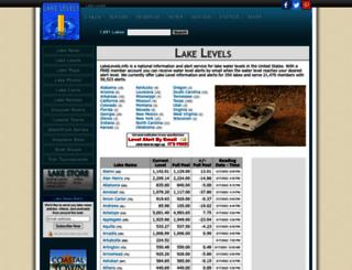 lakelevels.info screenshot
