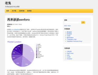 laogui.com screenshot
