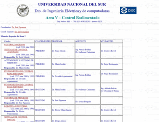 lcr.uns.edu.ar screenshot