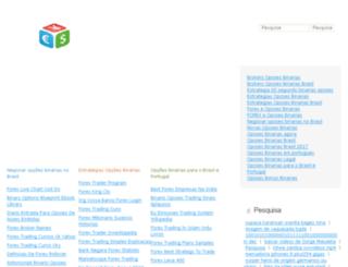learnforex-trading.com screenshot
