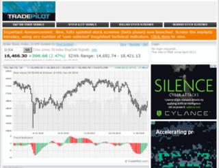 legacy.tradepilot.com screenshot