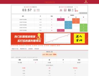 listasw.com screenshot