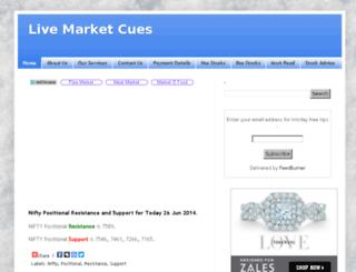 livemarketcues.com screenshot
