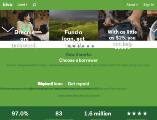 local.kiva.org screenshot