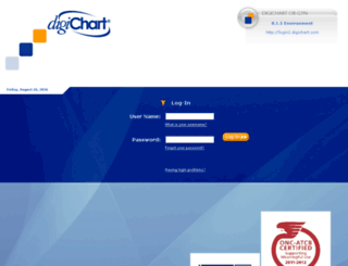 login2.digichart.com screenshot