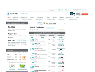 lubbockgasprices.com screenshot