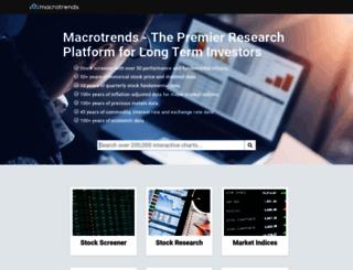 macrotrends.net screenshot