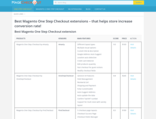magecheckout.com screenshot