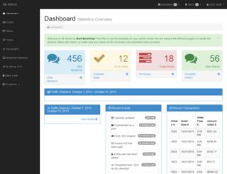 managed-futures-blog.attaincapital.com screenshot