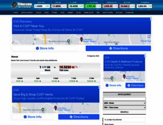 manat.tlkur.com screenshot