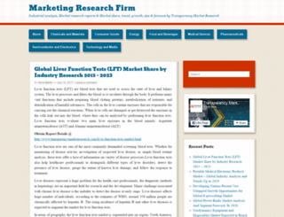 marketingresearchfirm.wordpress.com screenshot