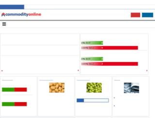 marketlive.commodityonline.com screenshot