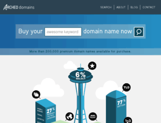 marketplace.testdomain.com screenshot