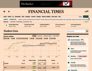 markets.ft.com screenshot
