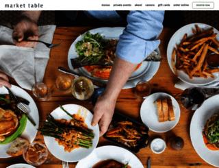 markettablenyc.com screenshot
