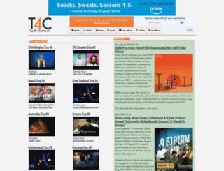 maxcdn.top40-charts.com screenshot