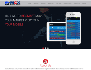 mcxmarketwatch.com screenshot