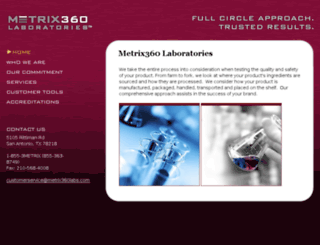 metrix360labs.com screenshot