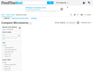 microwaves.findthebest.com screenshot