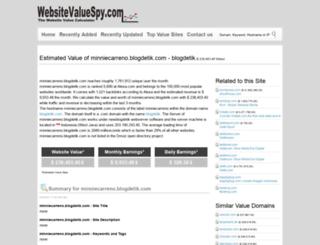 minniecarreno.blogdetik.com.websitevaluespy.com screenshot