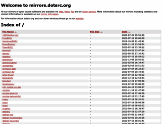 mirrors.dotsrc.org screenshot