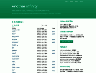 mirrors.ustc.edu.cn screenshot