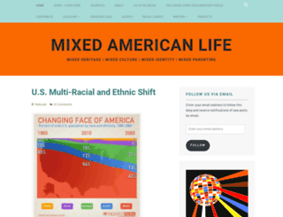 mixedamericanlife.wordpress.com screenshot