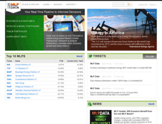 mlpdata.com screenshot