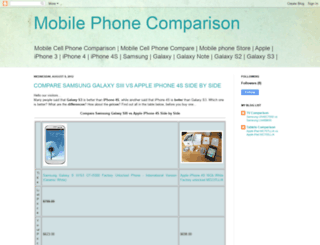 mobile-comparison.blogspot.com screenshot