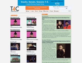 mobile.top40-charts.com screenshot