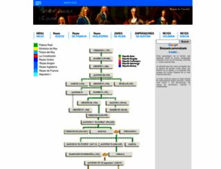 monarquiaespanola.es screenshot