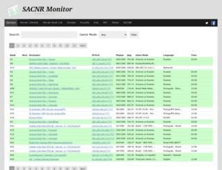monitor.sacnr.com screenshot