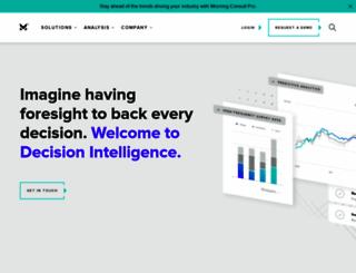 morningconsult.com screenshot