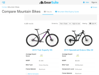 mountain-bikes.findthebest.com screenshot