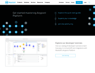 mulesoft.org screenshot
