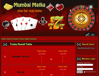 mumbaimatka.net screenshot