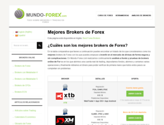 mundo-forex.com screenshot