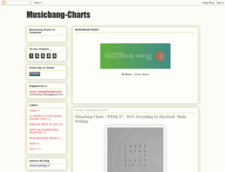 musicbang-charts.blogspot.com screenshot